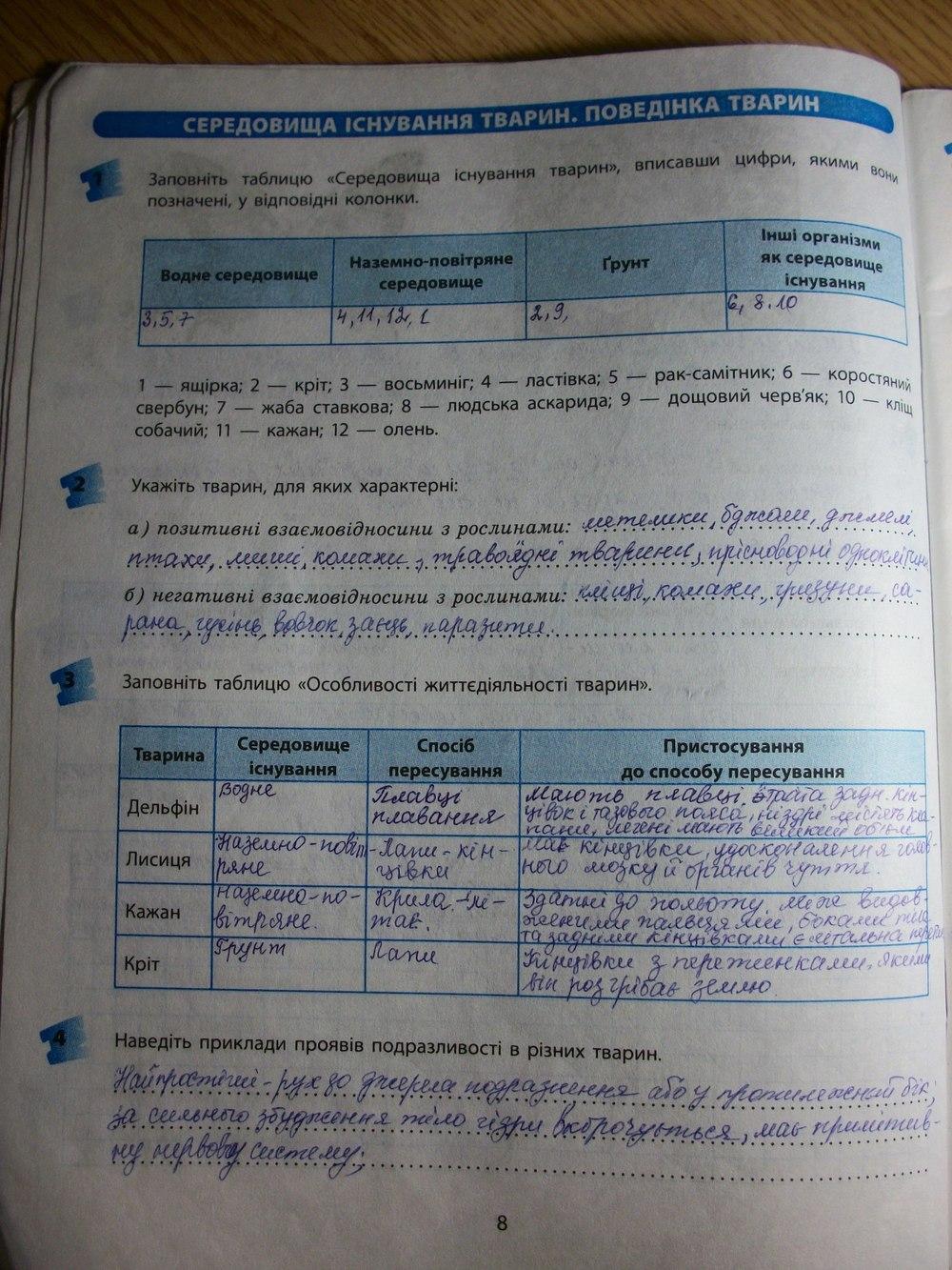 Решебник по биологии таглина и котик 8 клас