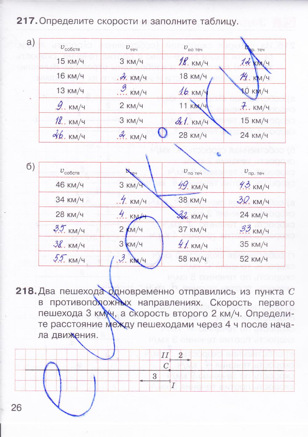 гдз по математике 5 класс 2 часть никольский