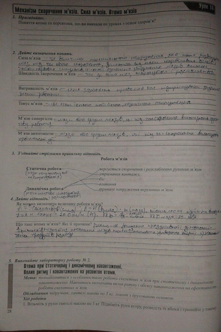 біології поліщук з клас гдз семестр 9 1