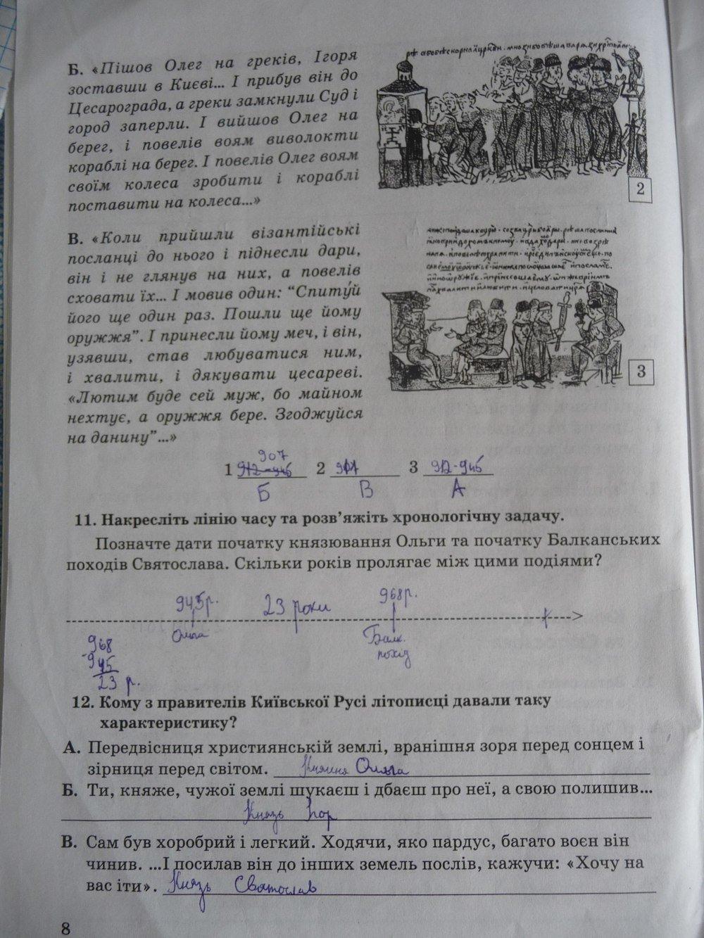 Гдз По Истории Украины 7 Класс Власов 2018