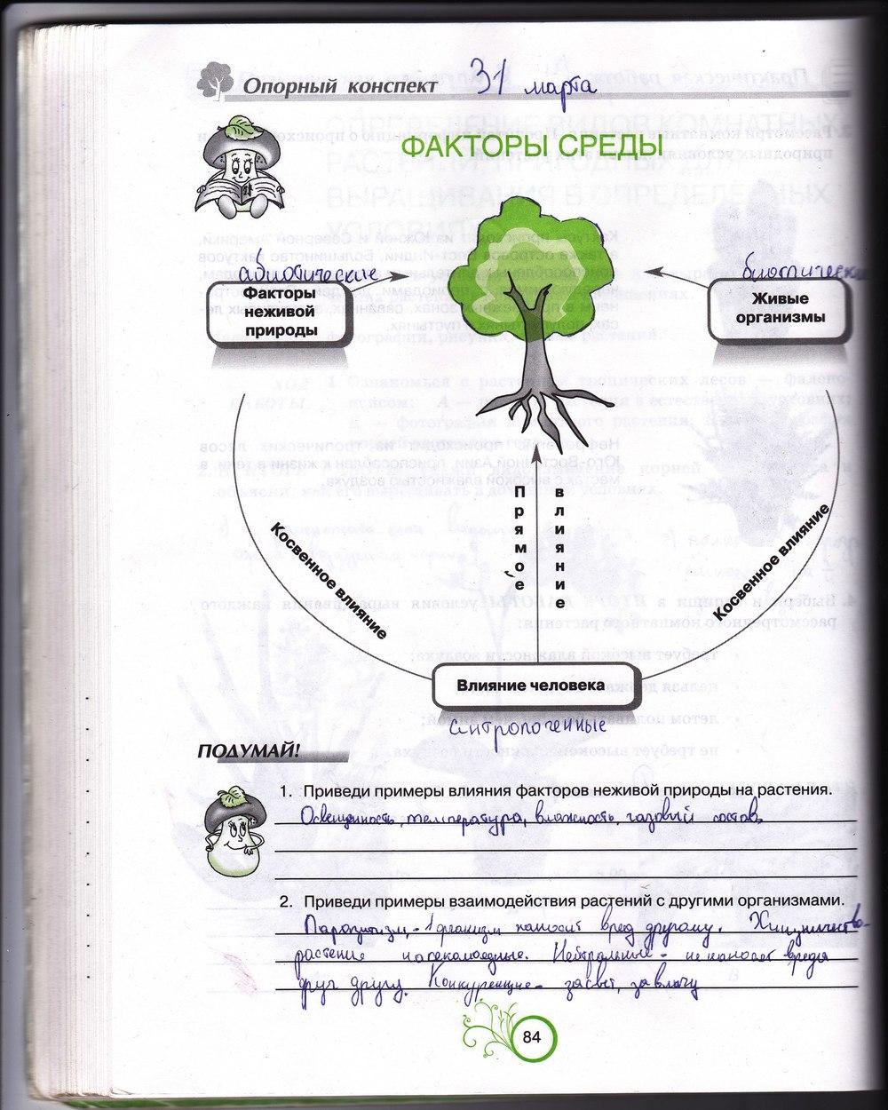 гдз зошит андерсон биология