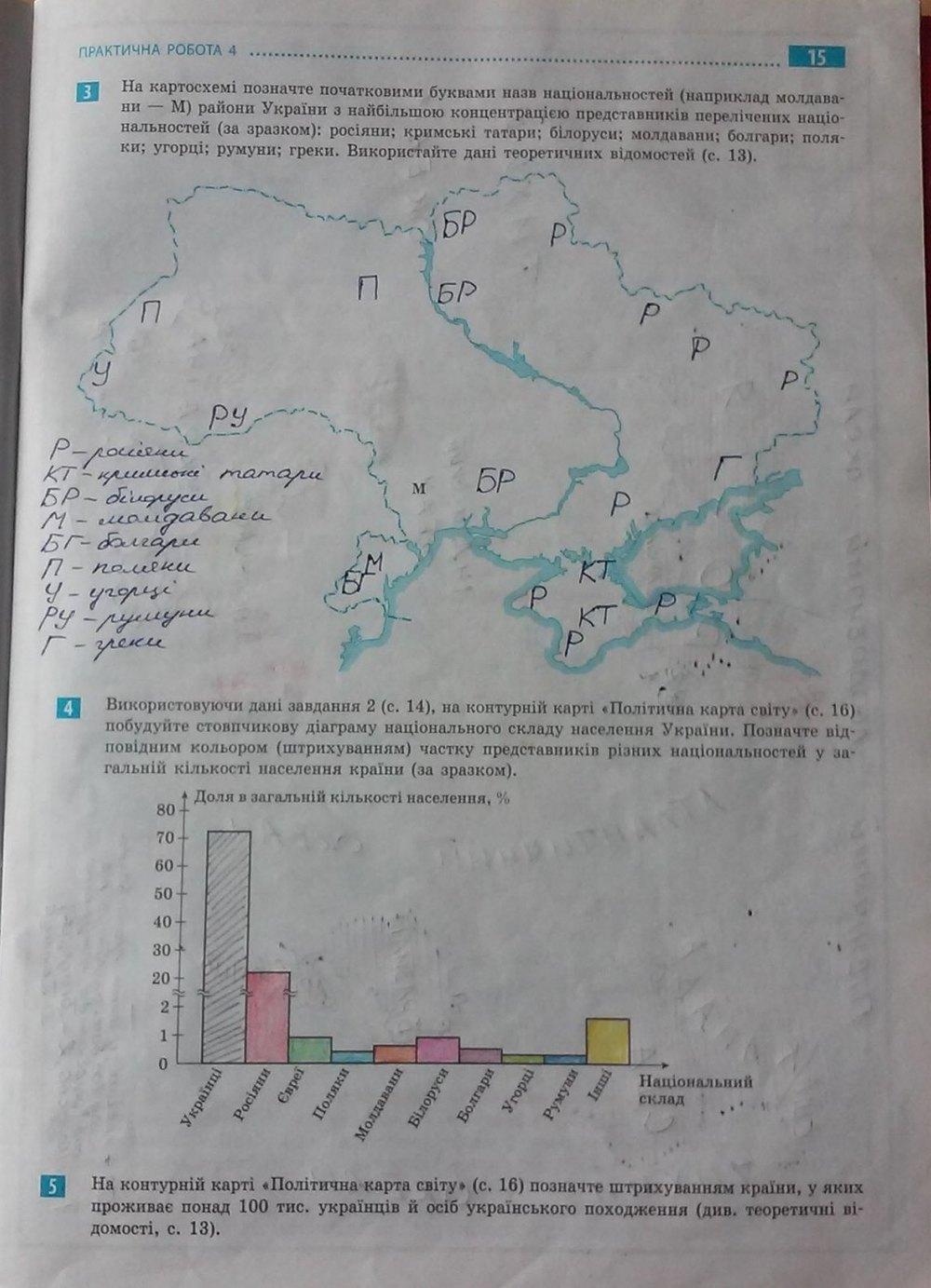 робота гдз з 7 географії стадник клас практична