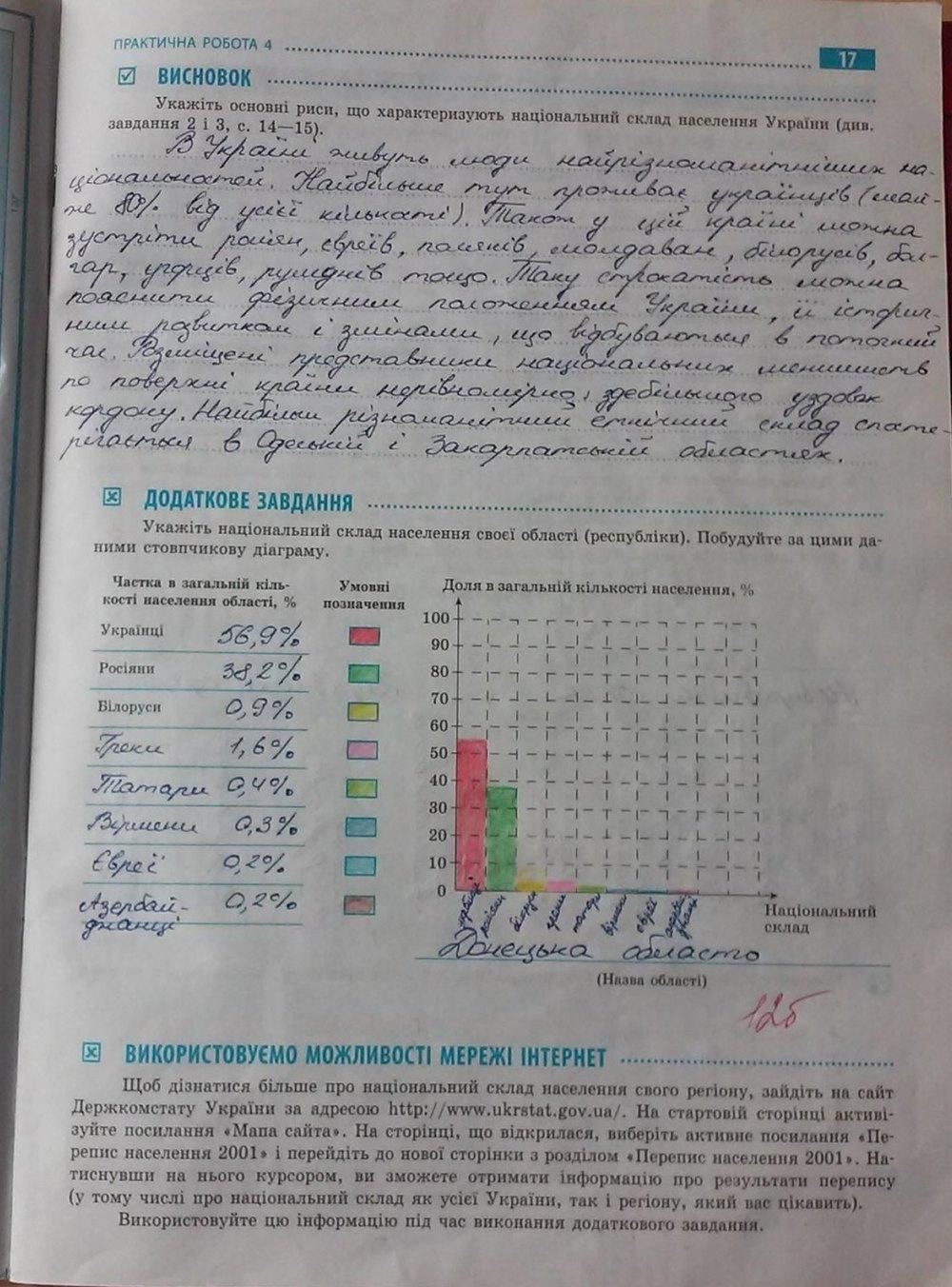 гдз практична робота з географії 9 клас о.г.стадник