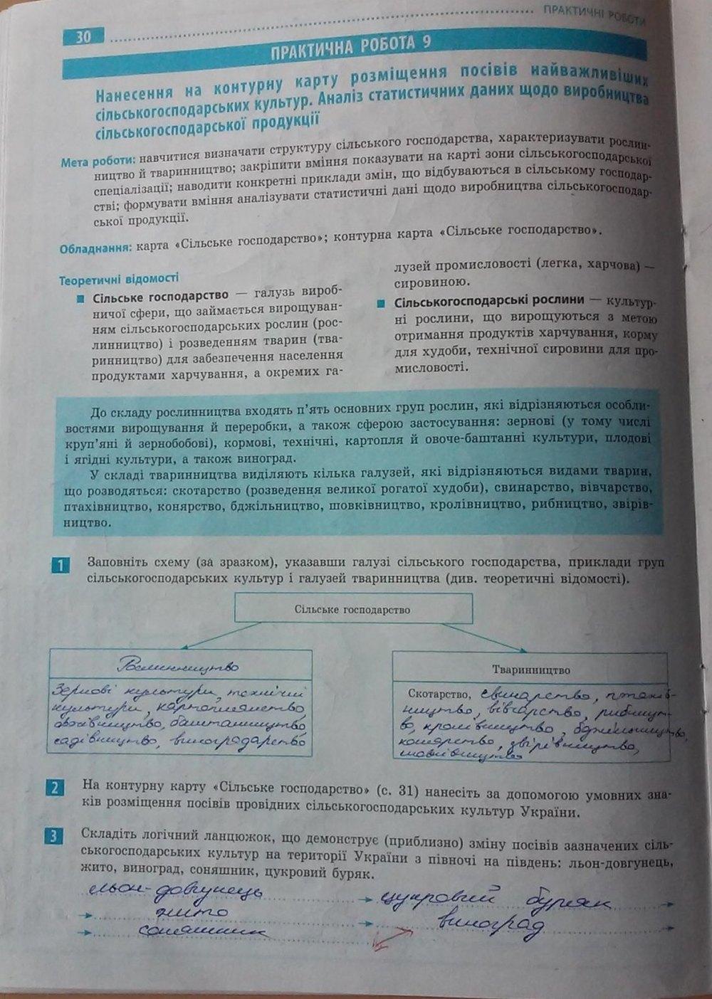 гдз зошит з практичних робіт з географії 9 клас