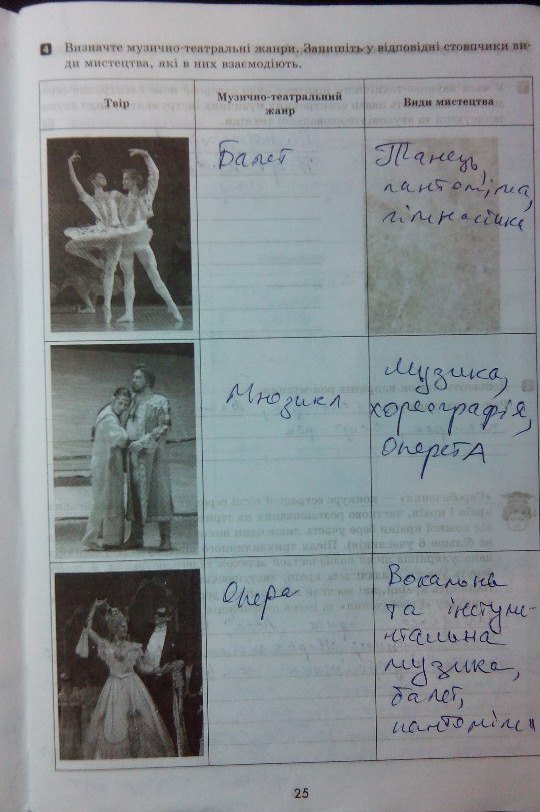 нагрузка художня культура робочий зошит 9 клас федун гдз гимнастика при пояснично