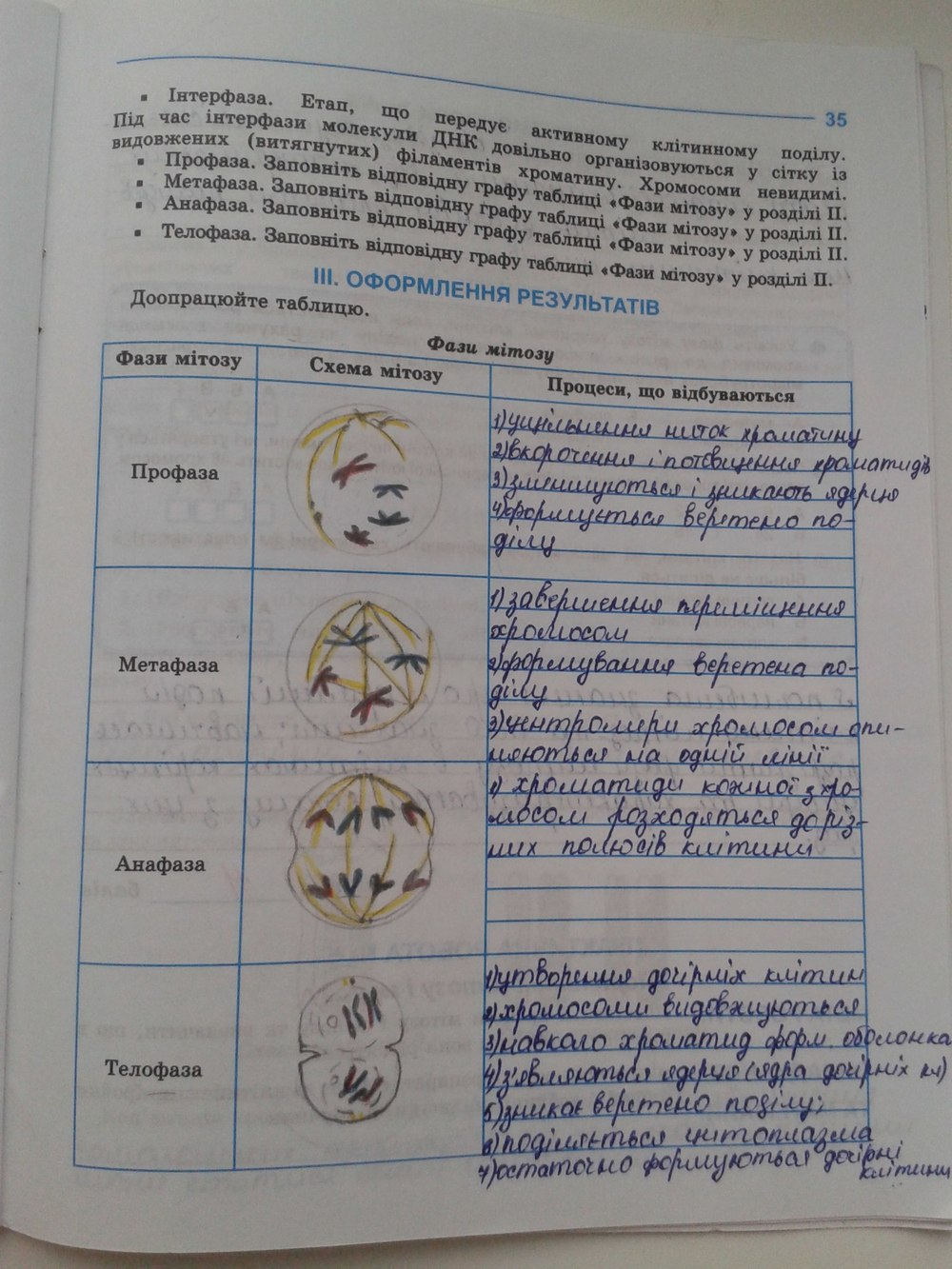 Зошит для робіт по биологии гдз клас практичних 9