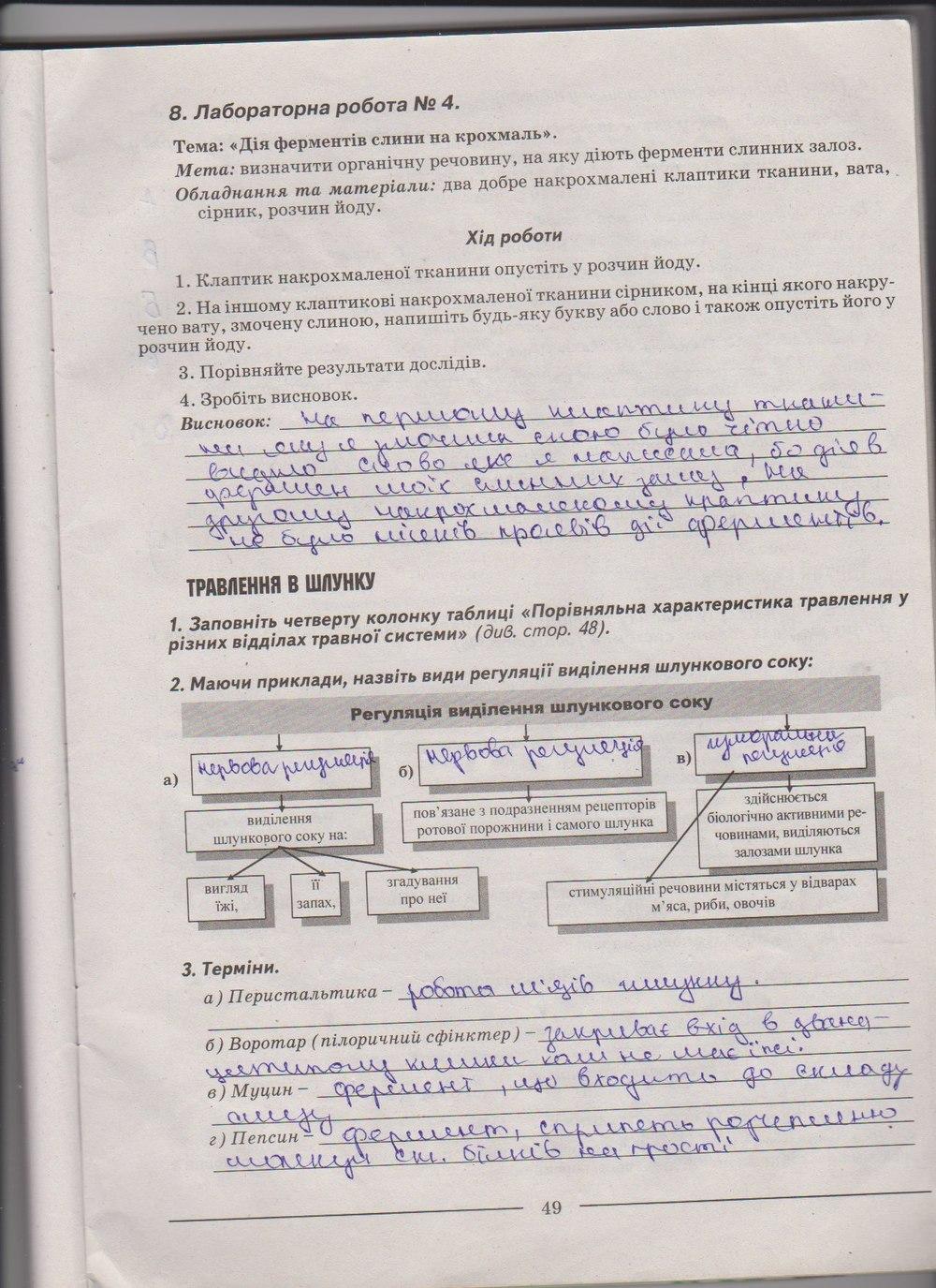 Гдз Робочий Зошит Біологія Калінчук