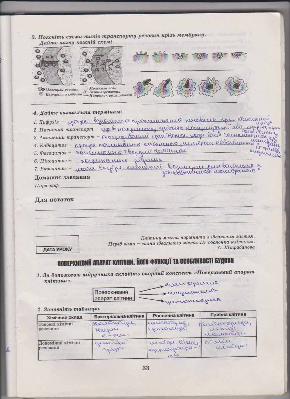 Решебник зошит з біології 10 класс яковлева гусєва