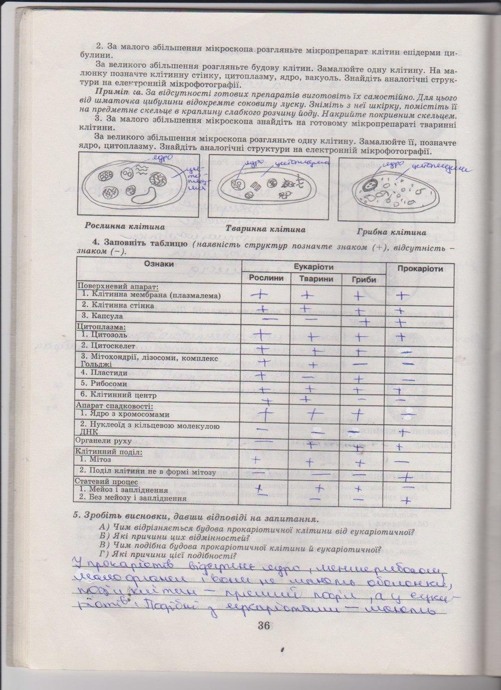 гдз к тетради по биологии 10 класс яковлева гусева