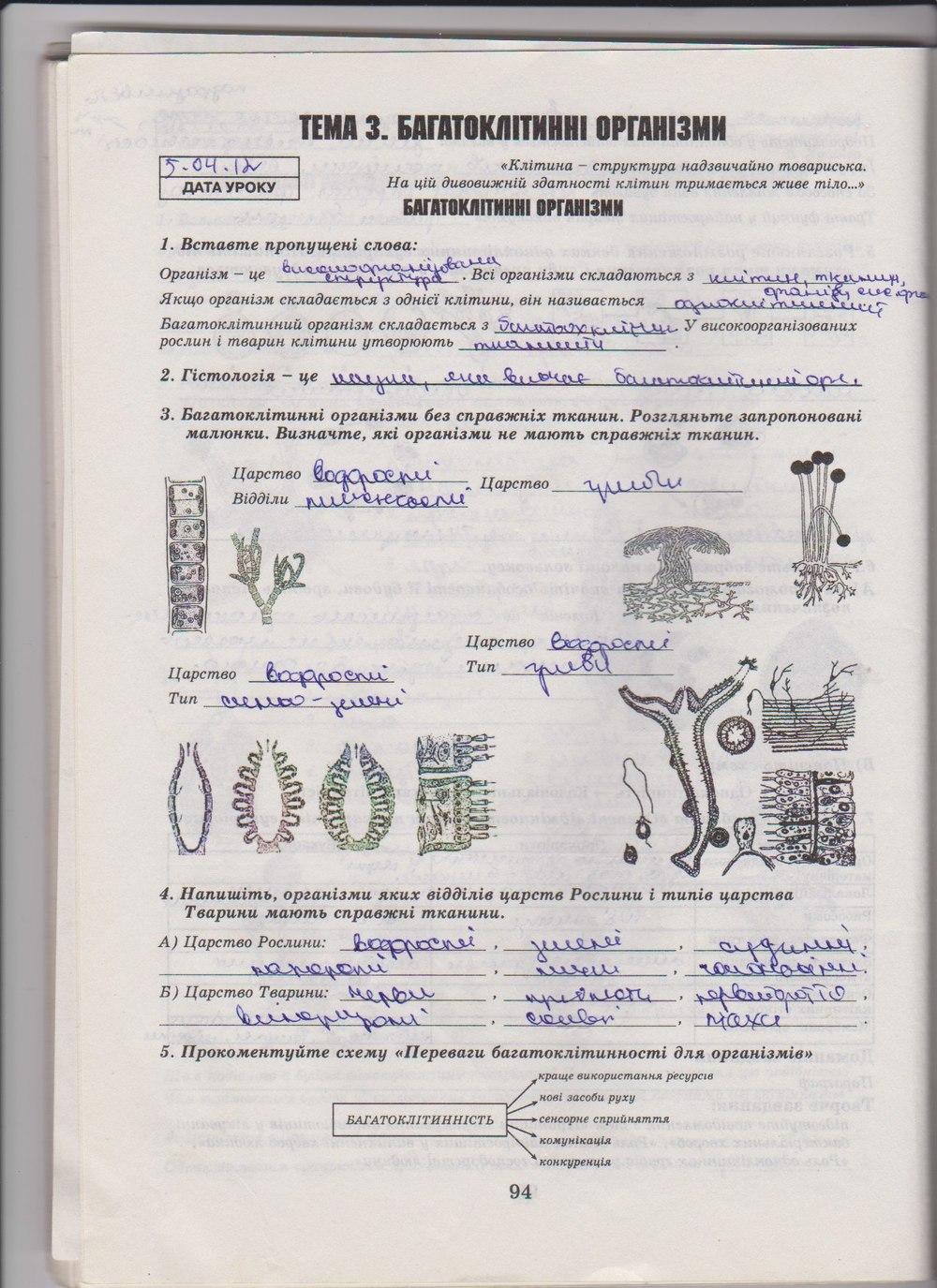 Тетради класс яковлева 10 к биологии гусева по гдз