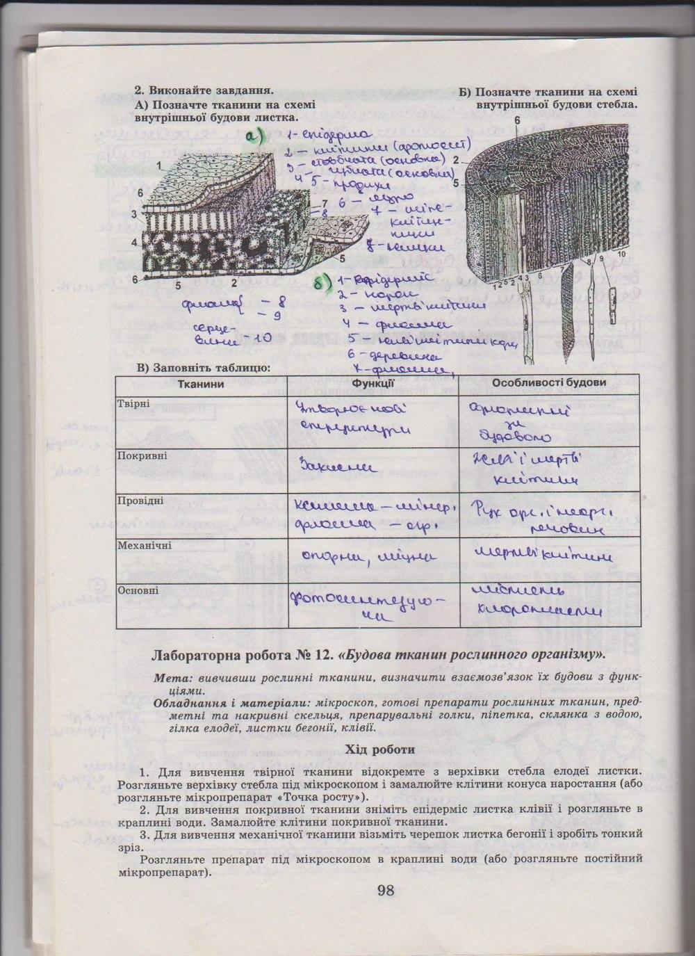 гдз биология 6 класс яременко гусева рабочая тетрадь