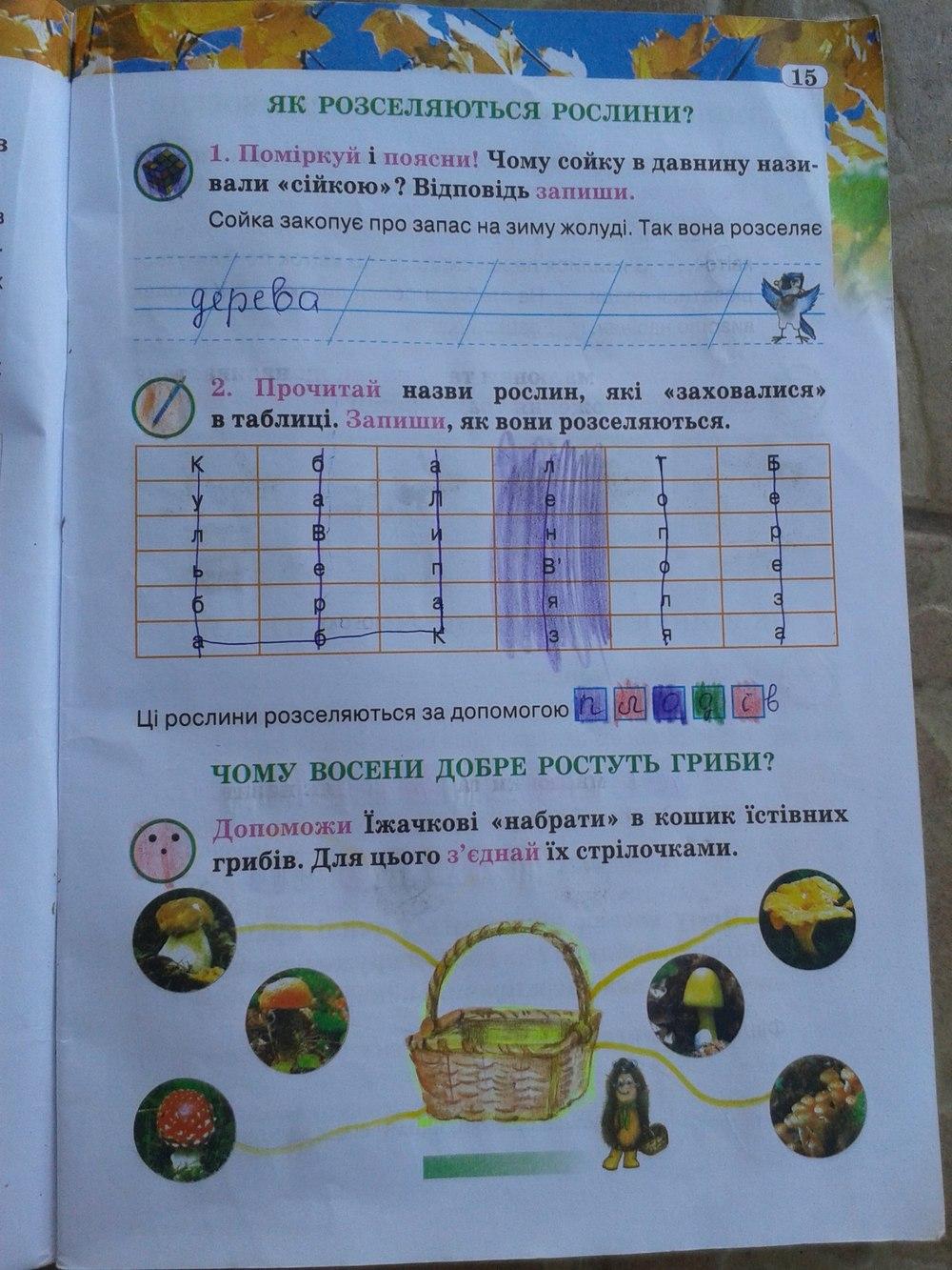 відповіді грущинська 4 2018 природознавство зошит клас гдз