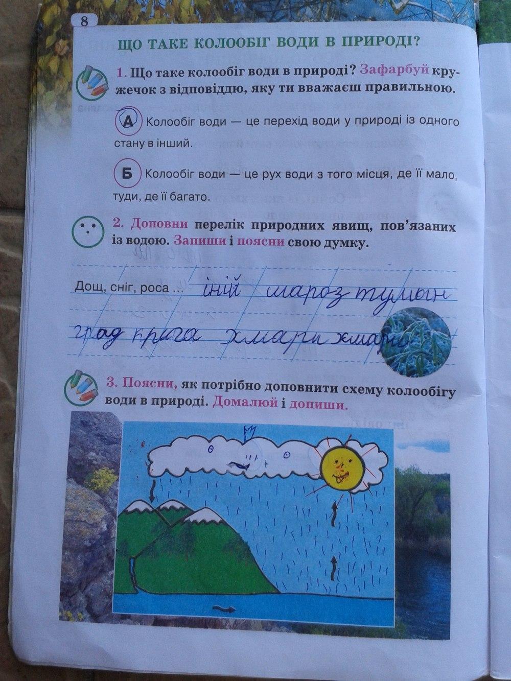 Гдз 4 Клас Природознавство Зошит Грущинська Відповіді 2018