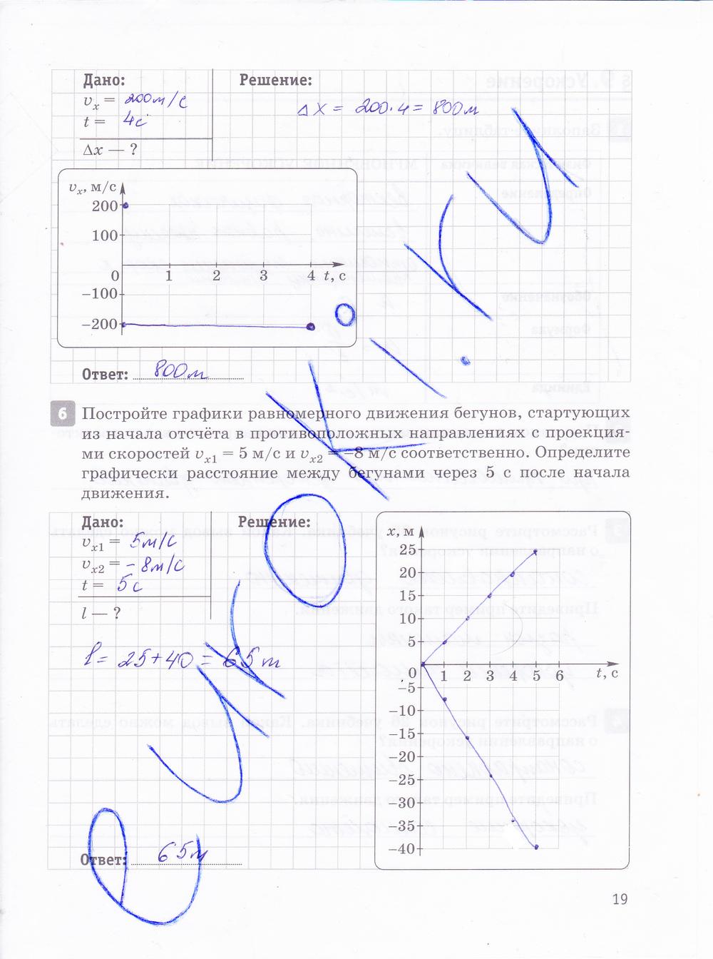 Гдз для физики 10 класс касьянов