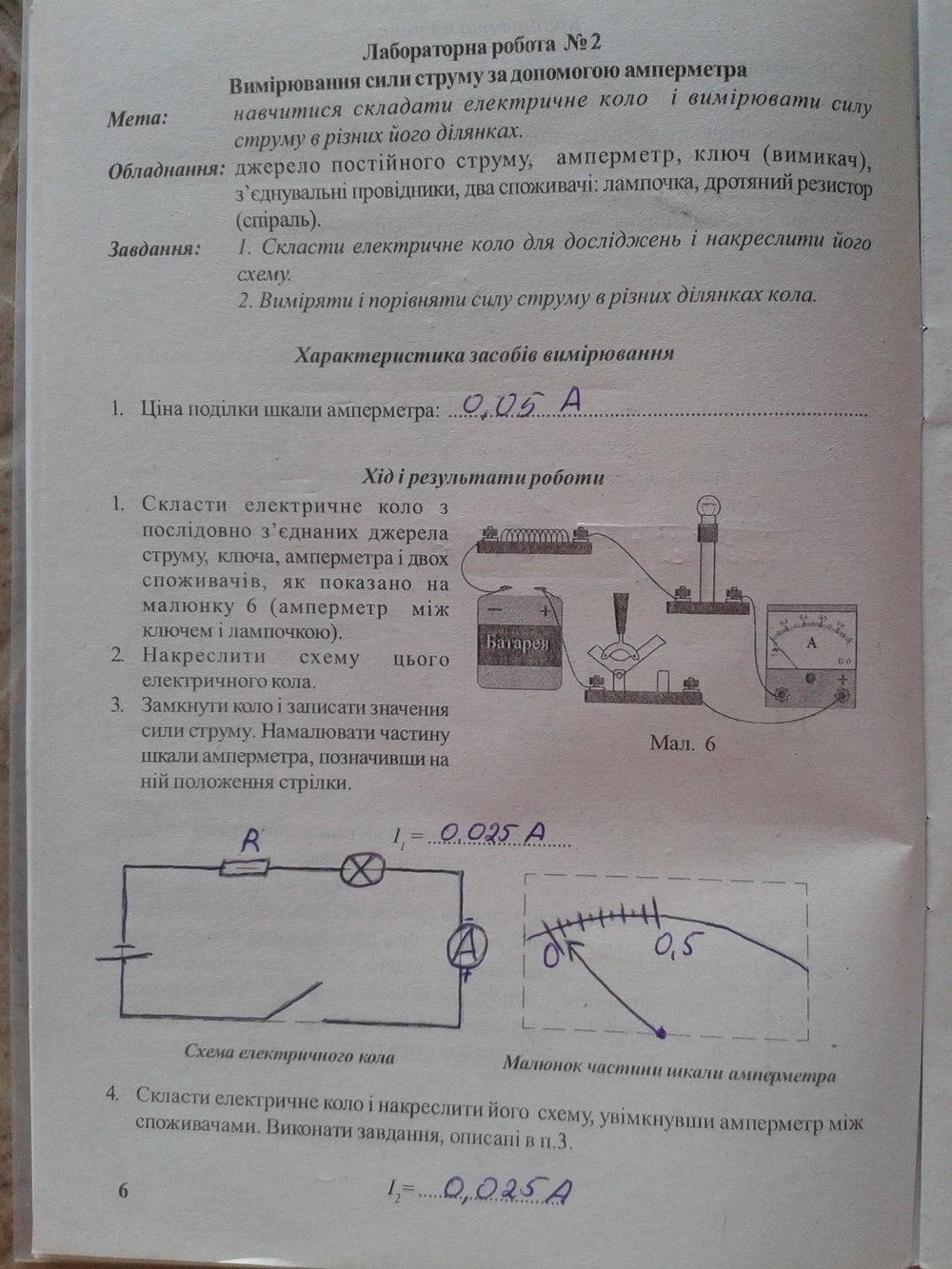 левшенюк клас фізики 7 гдз лабораторних робіт з