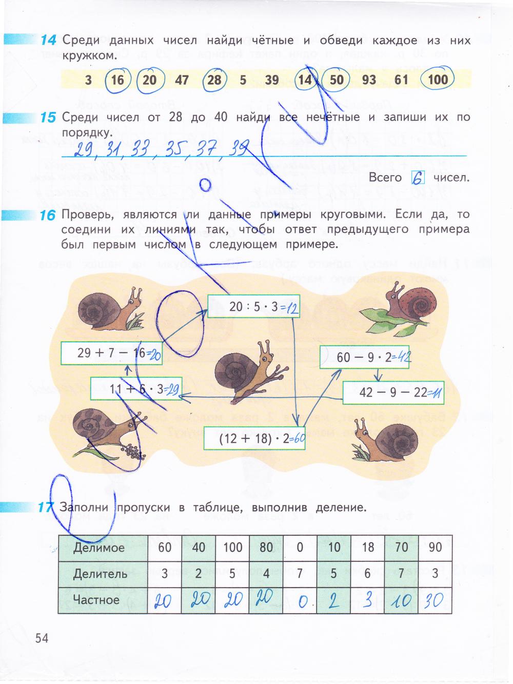 По рабочая тетрадь класса математике гдз 3 бука