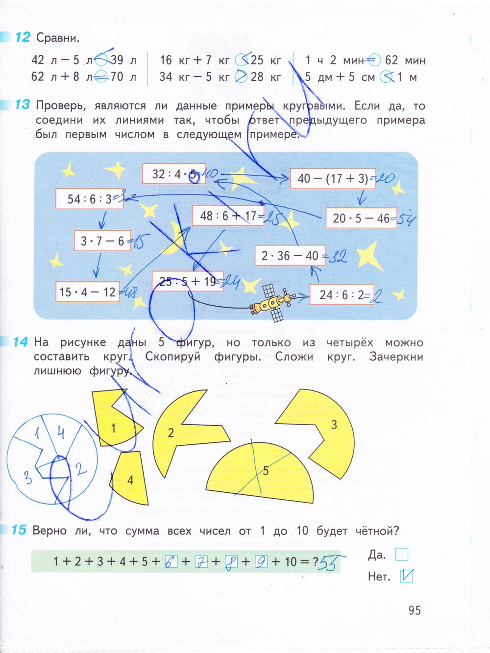 Готовые домашние задания по математике 1 класс дорофеев рабочая тетрадь 1 часть