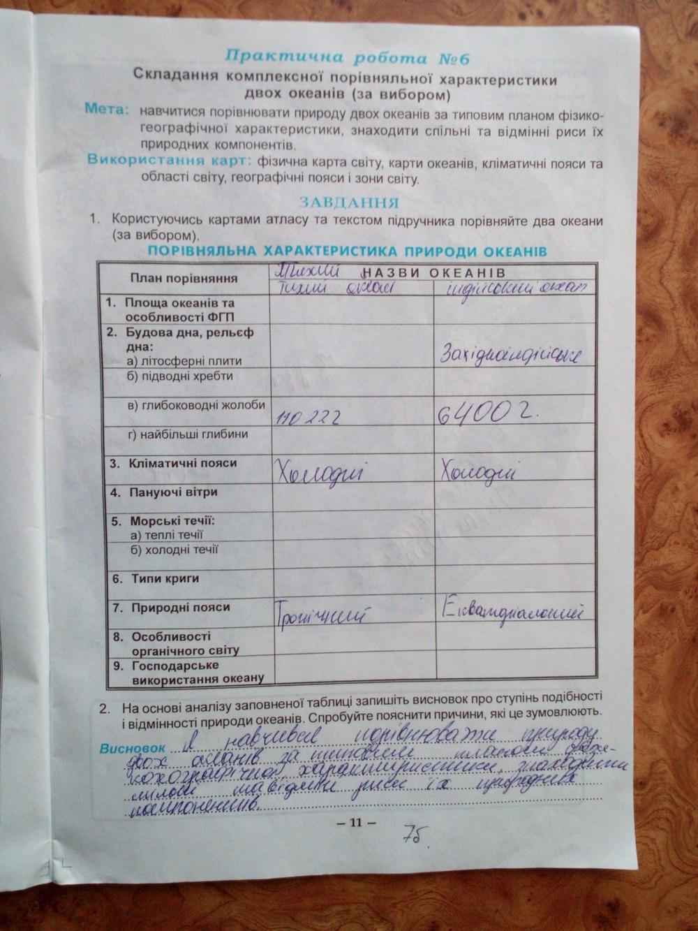 Гдз До Підручника З Географії 10 Клас Кобернік Коваленко