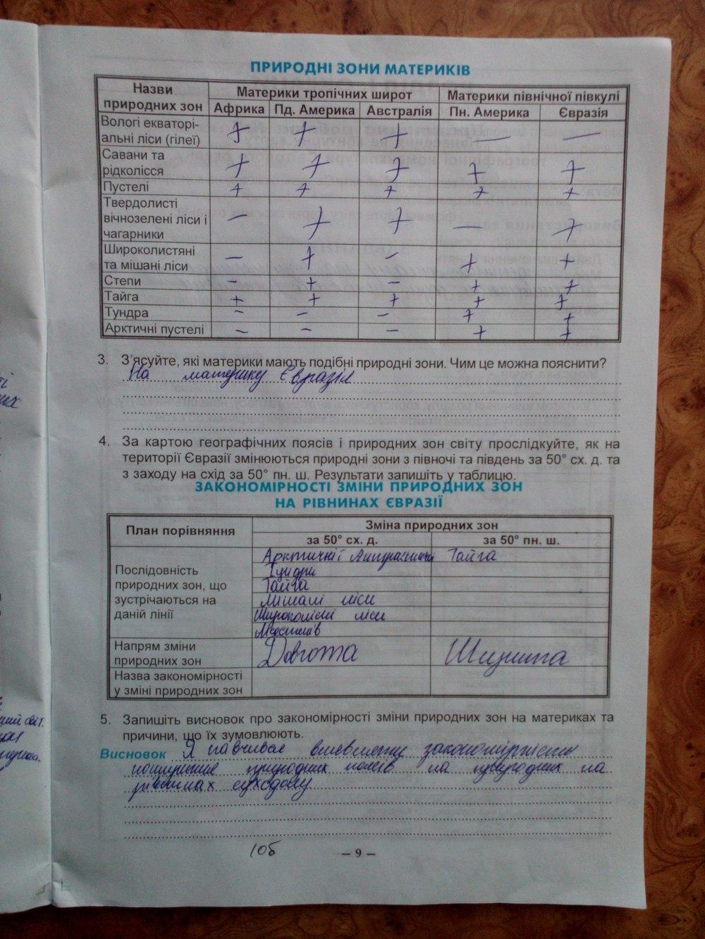 географії клас 10 гдз підручника коваленко з до кобернік