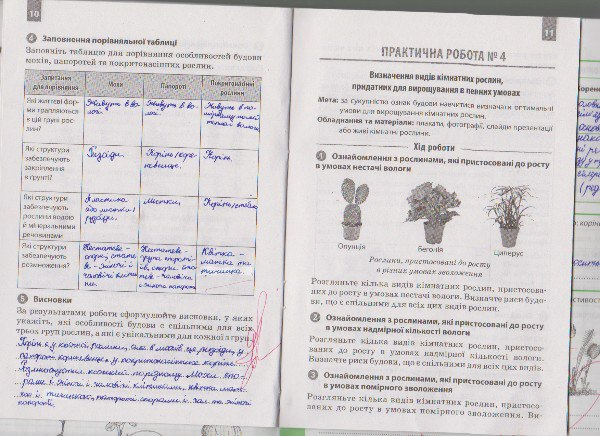 К биологии гдз по задорожний класс 6 м