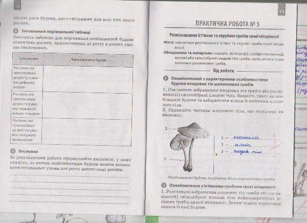 Зошита гдз клас 6 маркевич до анна біології з
