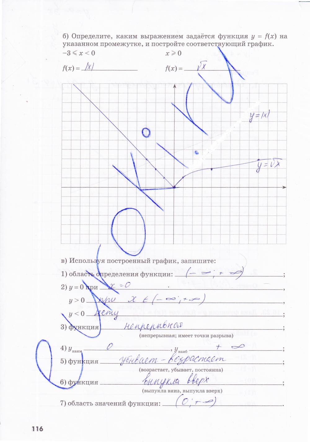 алгебре класс 8 1 часть тетрадь зубарева по гдз рабочая