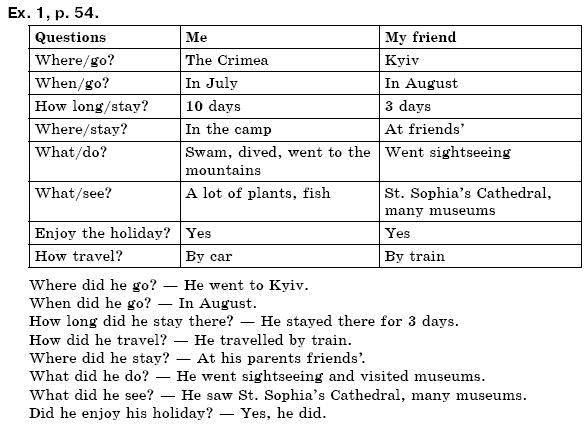 Языку английском гдз 6 класс карпюк по