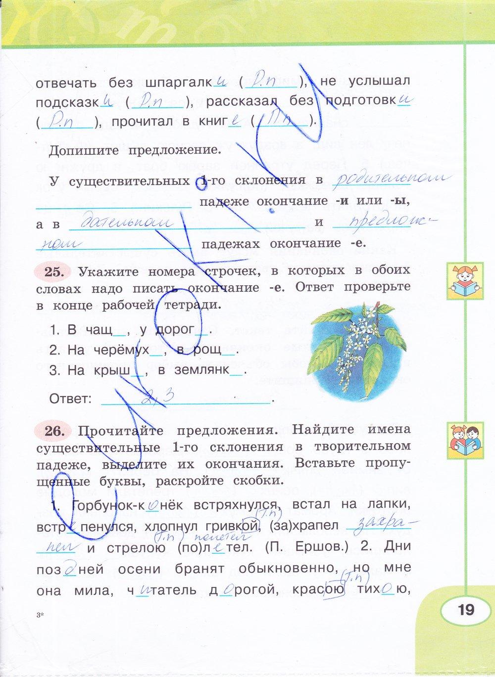 По рабочая русскому класс тетрадь 4 решебник и языку климанова гдз