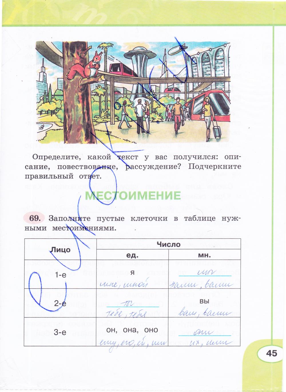 Русский 2 климанова часть гдз язык по 2 класс