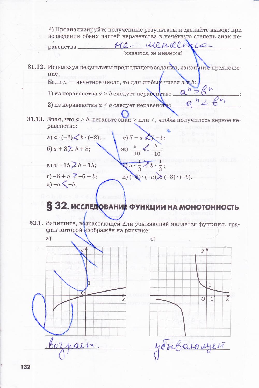 Рабочая тетрадь класс алгебре зубарева по часть 1 8 гдз