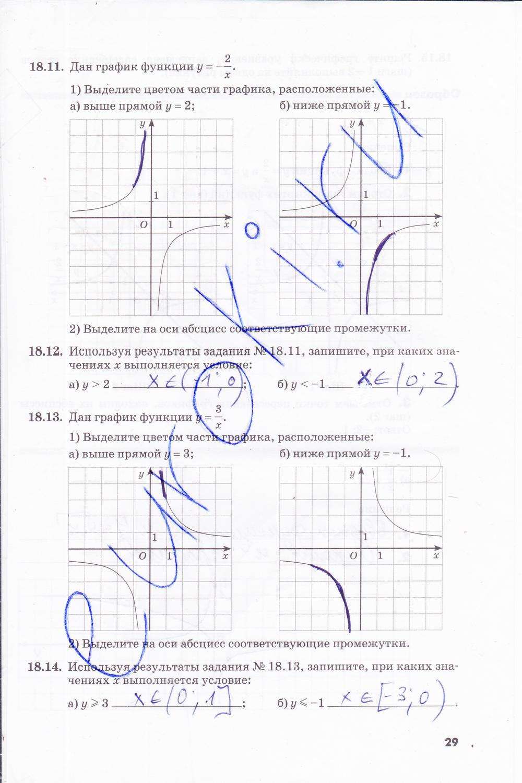 Гдз Рабочая Тетрадь По Алгебре 8 Класс Юдина