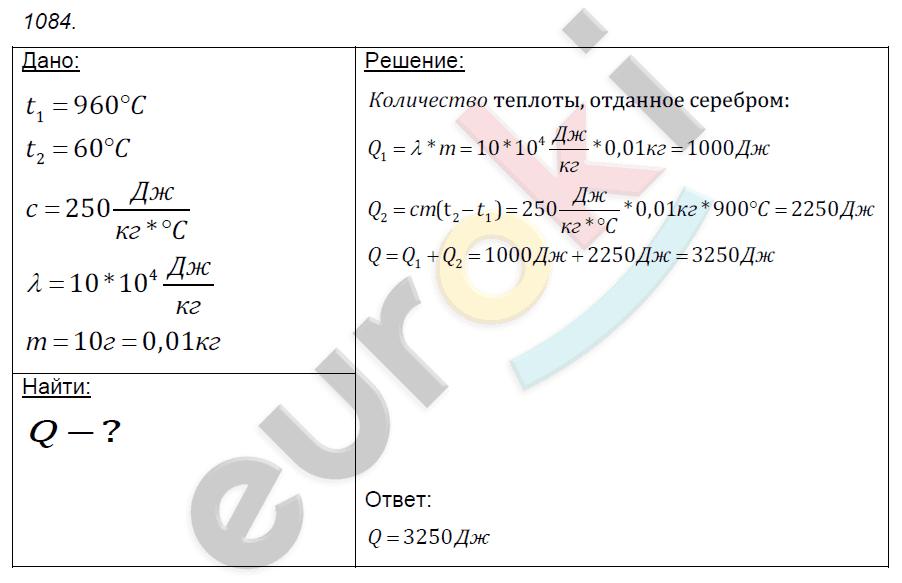 решебник по физики 7 класса лукашик