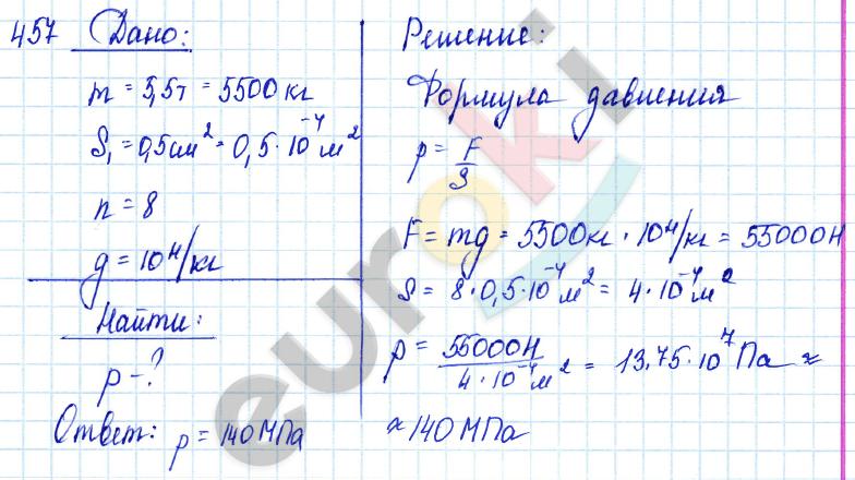гдз физика 7 класс лукашик иванова сборник задач 2018