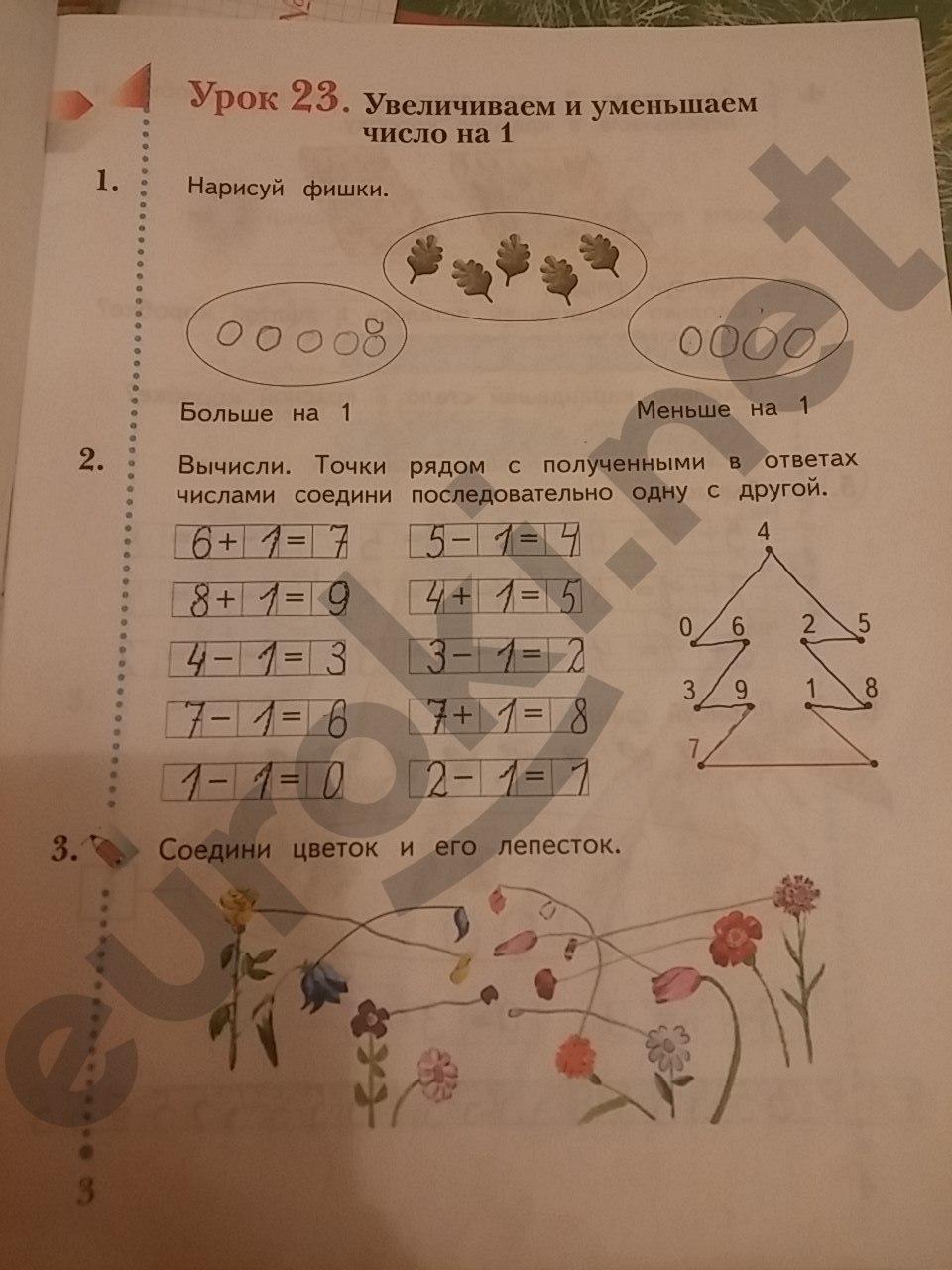 задания рабочая рудницкая готовые математика 1 тетрадь класс домашние