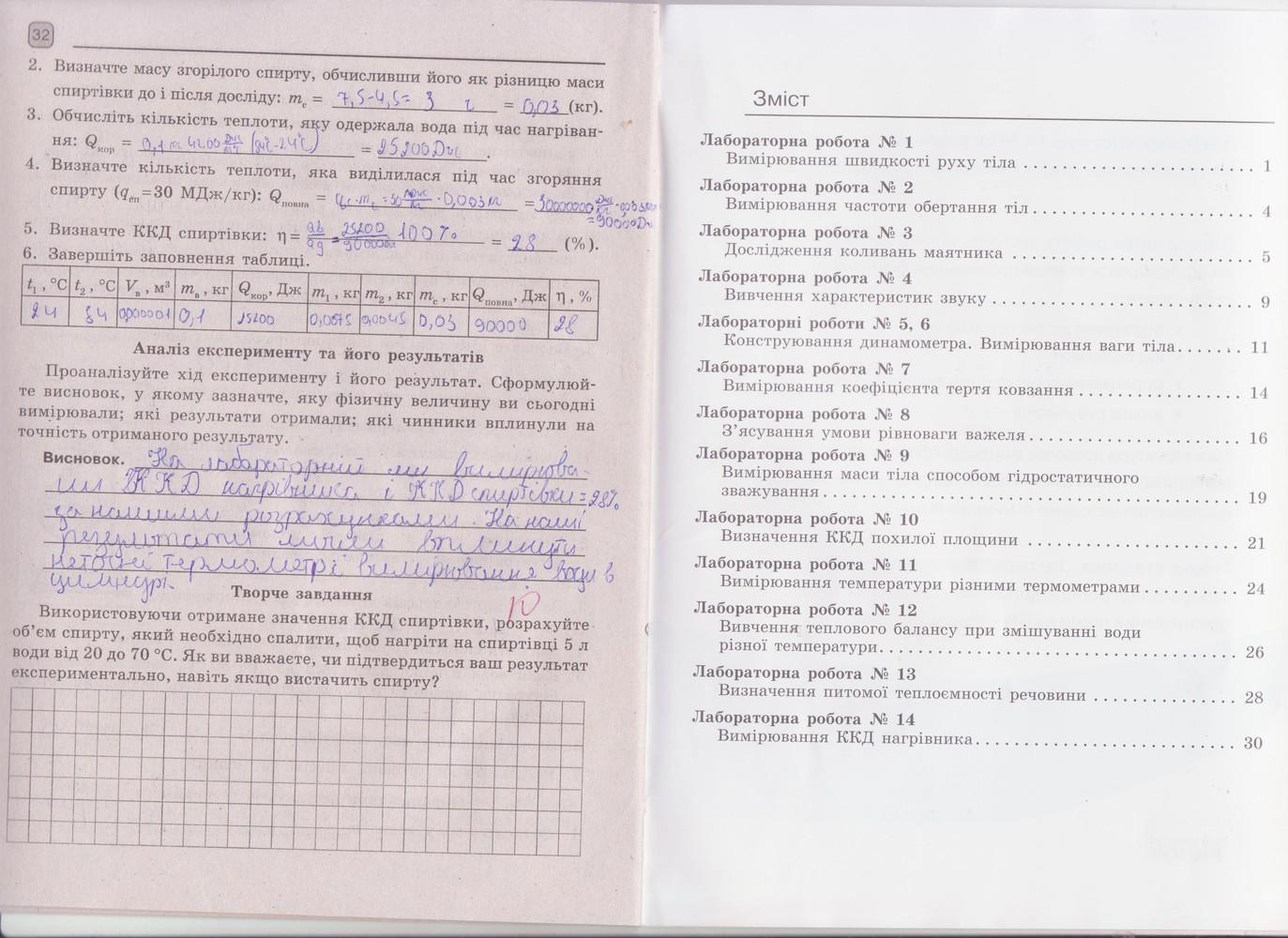 Гдз З Лабораторних Робіт З Фізики 8 Клас Божинова