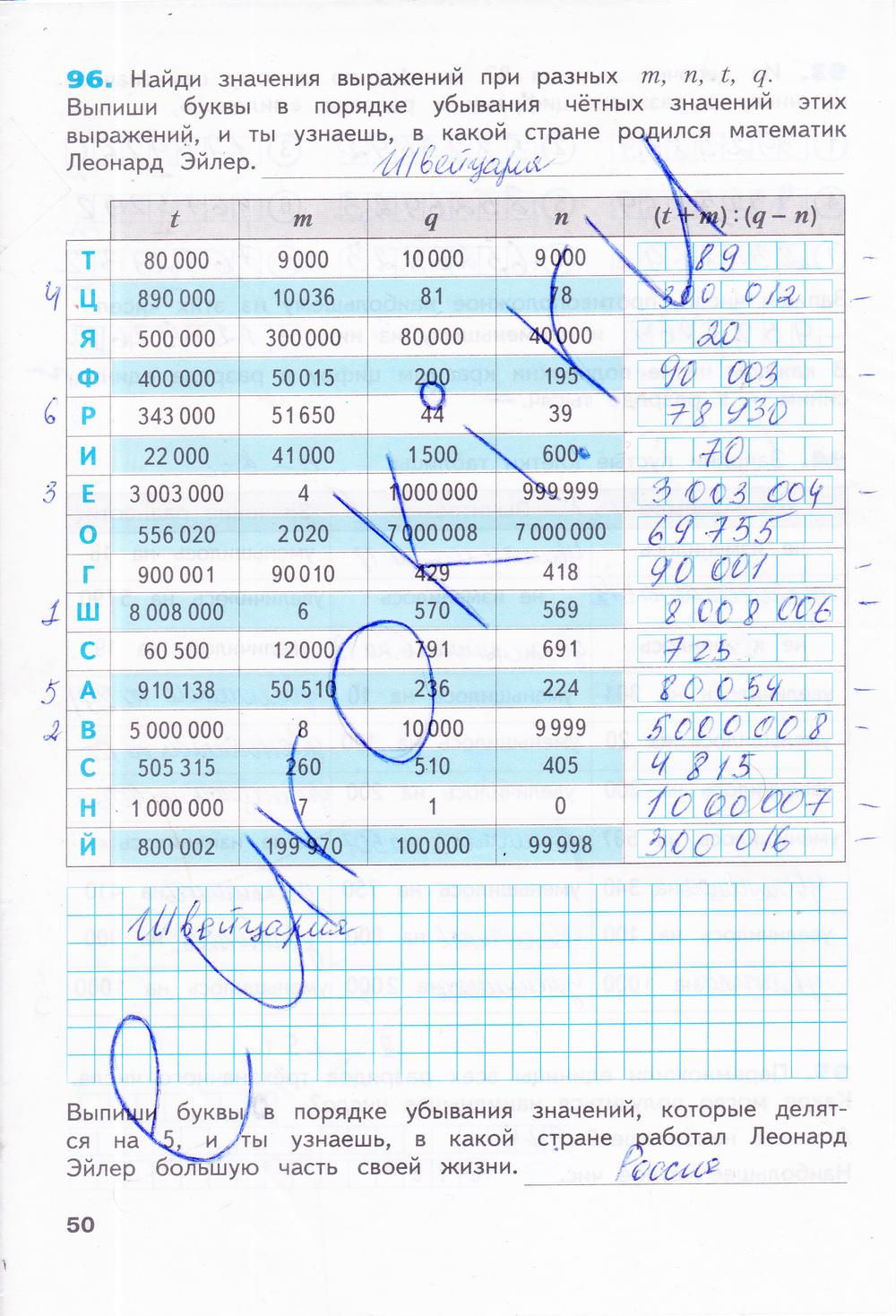 Готовые домашние задания по математике 4 класс бененсон итина