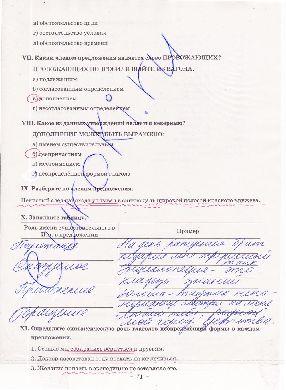 тетрадь 8 по гдз рабочая русскому языку г.а.богданова класс