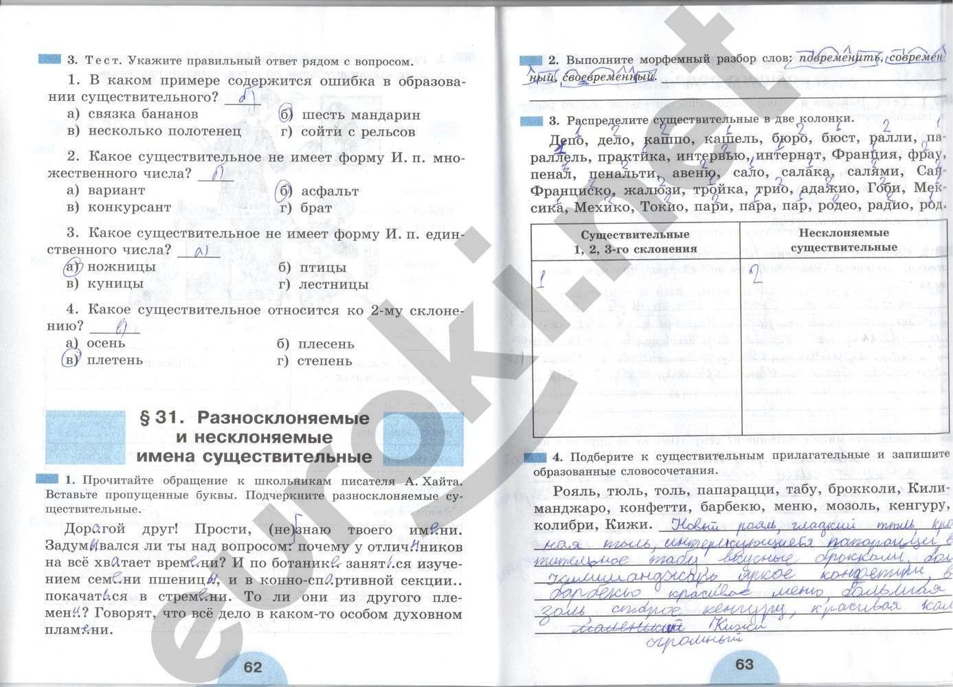 гдз рыбченкова роговик 6 класс