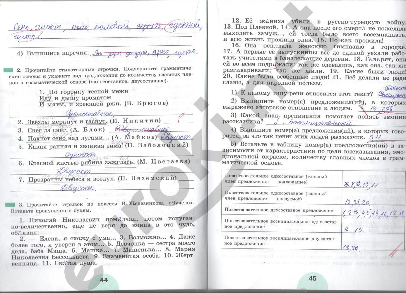 Рыбченкова языку по классов русскому гдз 5 для