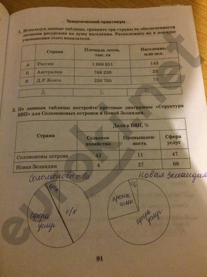 Домогацкий алексеевский по географии гдз