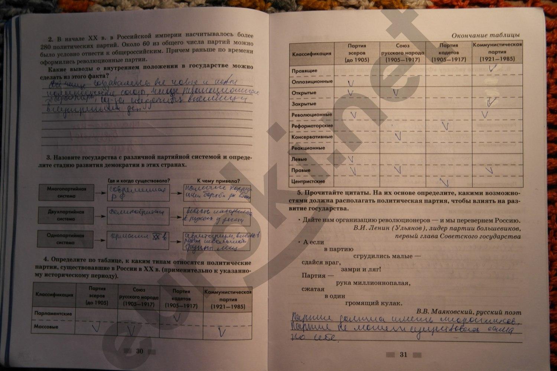 ГДЗ решебник по обществознанию 9 класс рабочая тетрадь Хромова - онлайн на poiskobuvi.ru