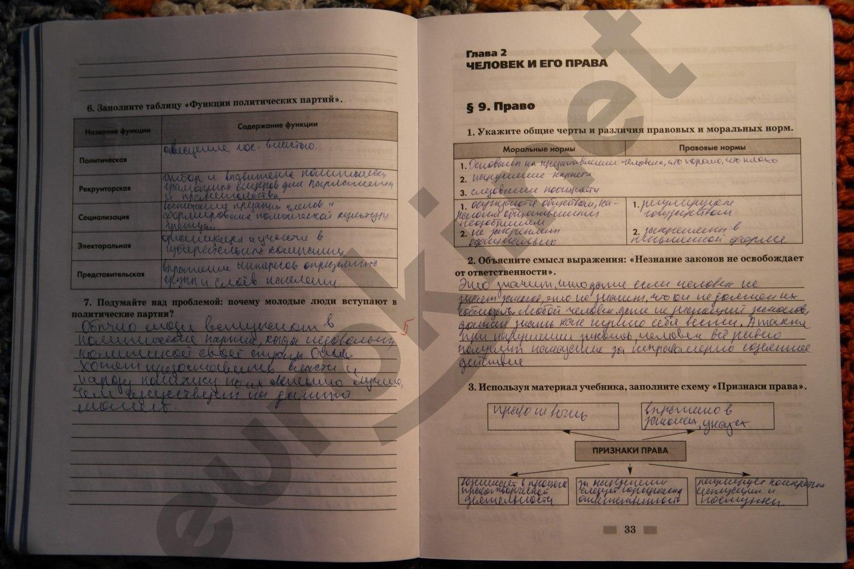 кравченко решебник класс обществознанию тетрадь 9 по