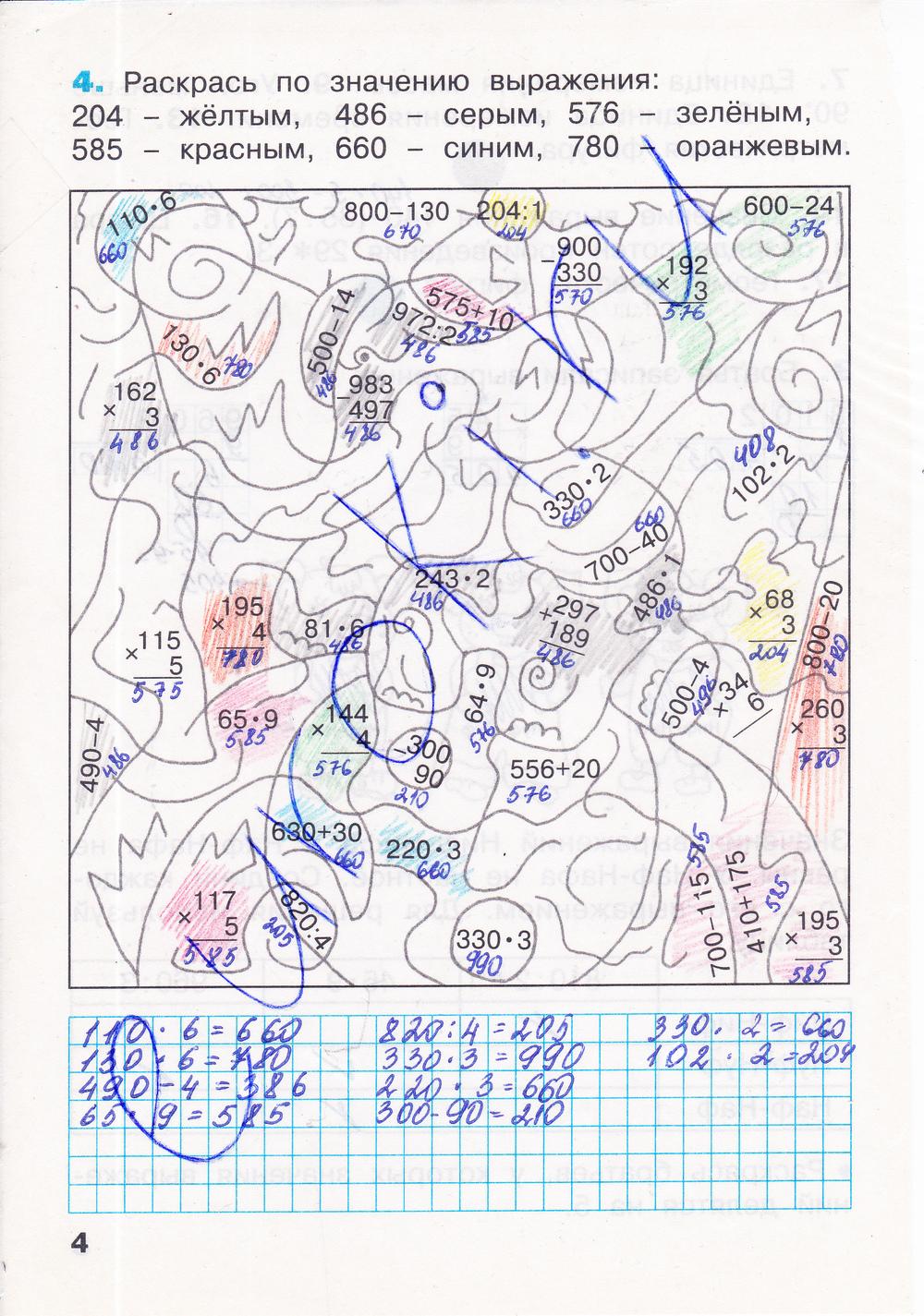 ГДЗ Рабочая тетрадь по математике 2 класс Бененсон (часть 1)