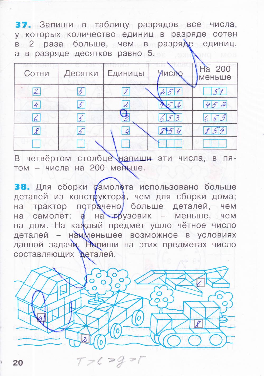 часть тетрадь 2 бененсон рабочая 3 решебник итина класс по математике