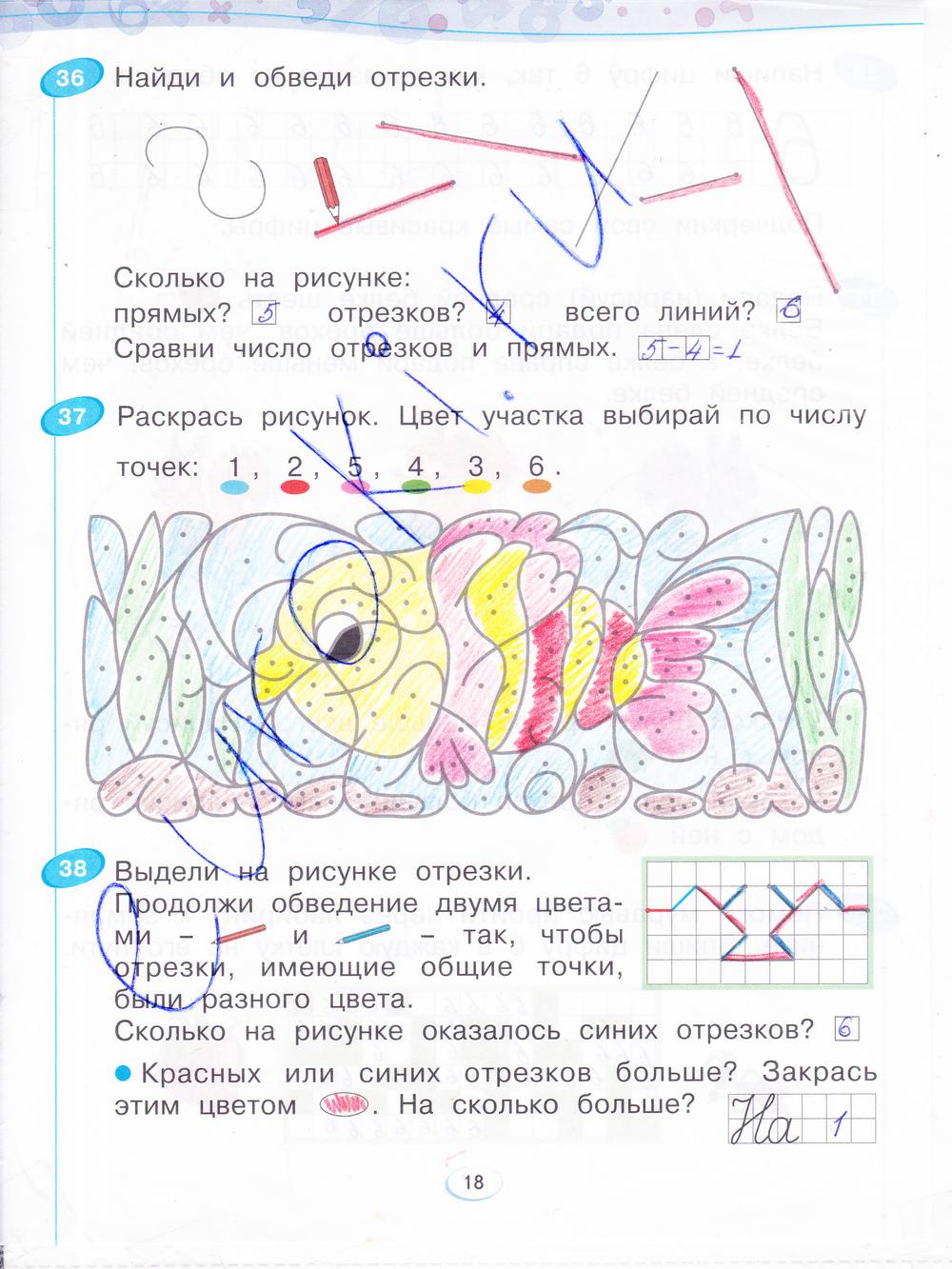 Гдз По Математике 1 Класс Итина Тетрадь