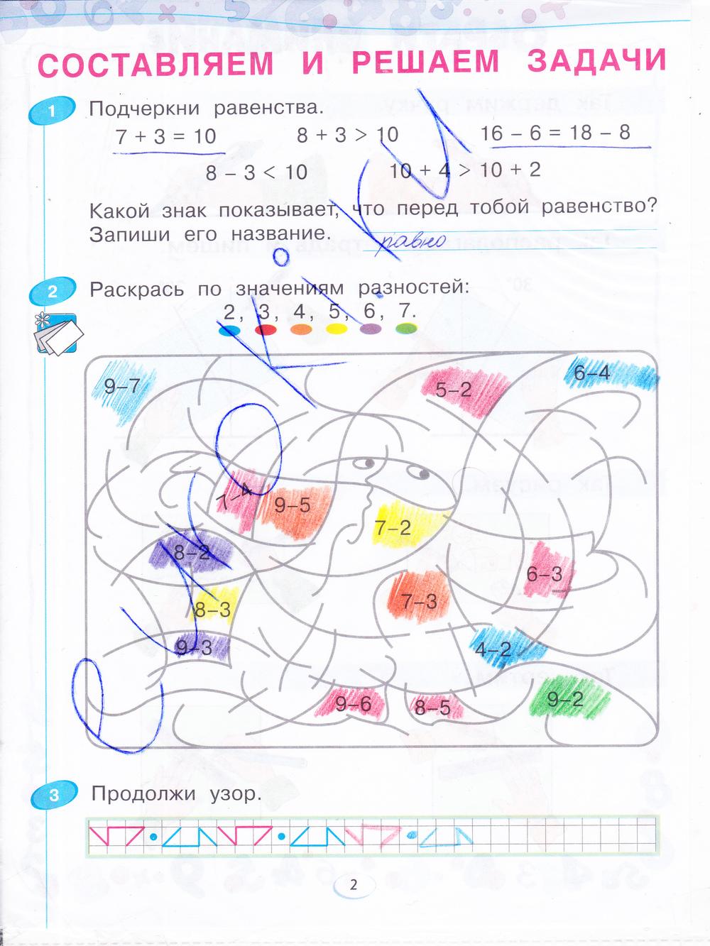 Бененсон Итина Решебник Для 4 Класса