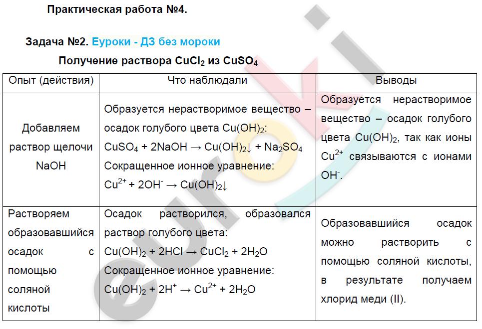 9 гдз химий практическая класс рудзитис по фельдман работа
