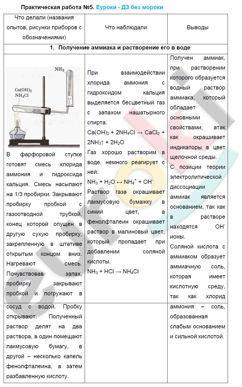 9 практическая гдз по работа рудзитис 5 химии