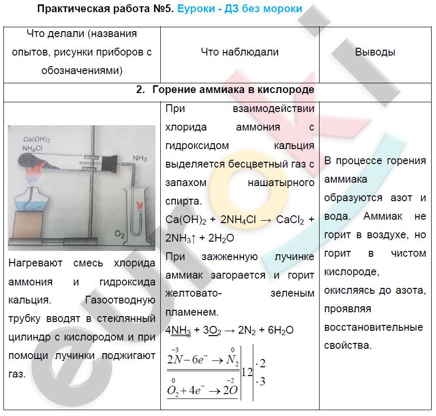 практическая гдз класс работа 10 химии рудзитис по