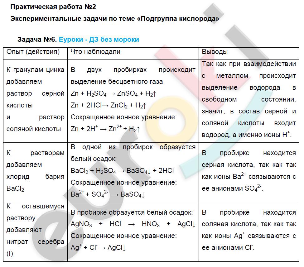 по работа 5 рудзитис гдз 9 химии практическая